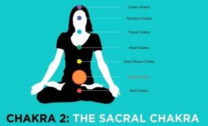 Sacral-Chakra-1024x625